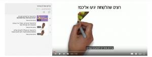 קידום סרטון ביוטיוב -איך מקדמים סרטון ביוטיוב חלק 2 3